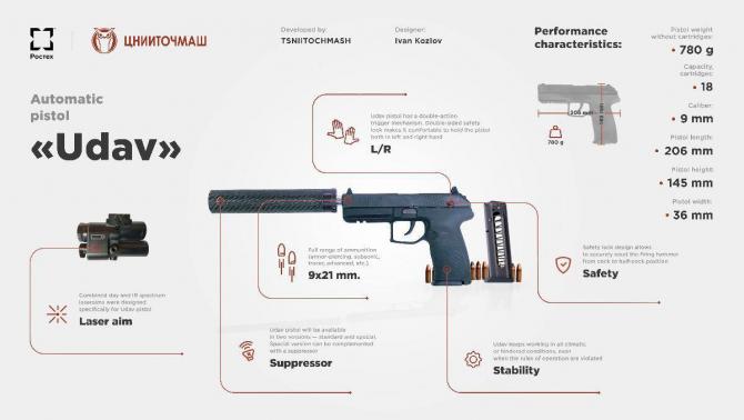 2. -imagine fara descriere- (pistol_udav_rusia_rostec_40266100.jpg)