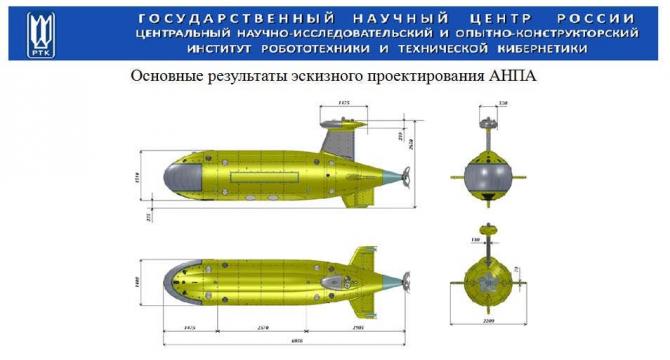 2. -imagine fara descriere- (schema-submarine_27884700.jpeg)